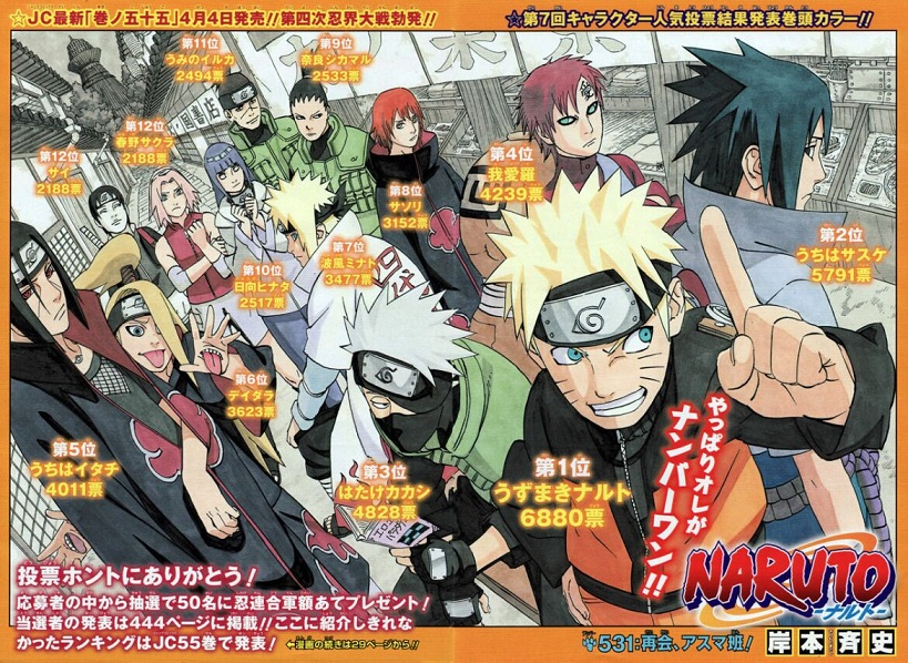 Naruto Character Popularity Poll 2011